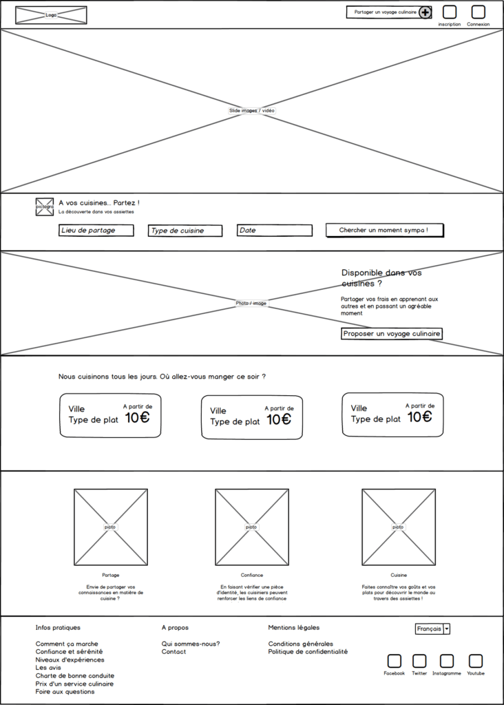 Wireframe page d'accueil du site internet meltingcook