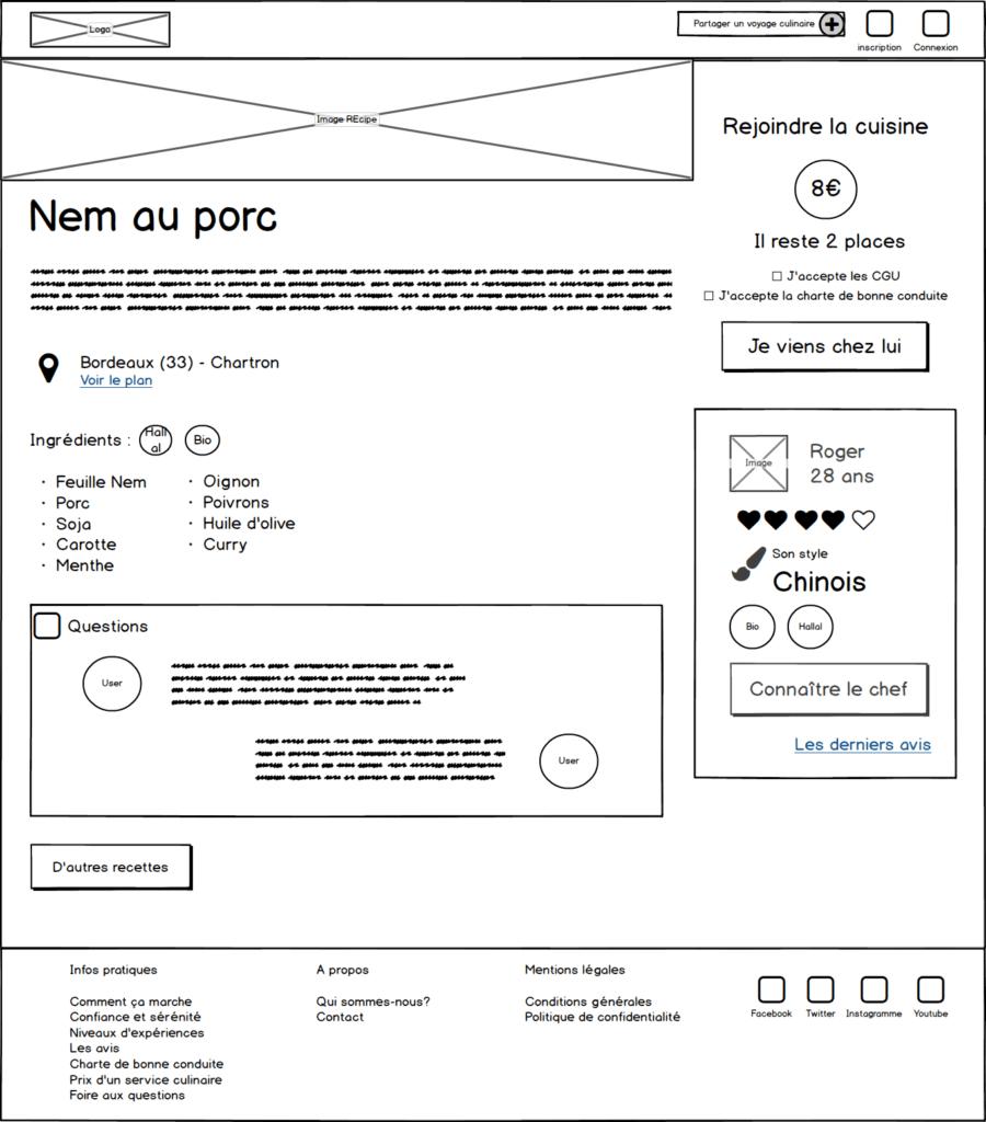 Wireframe du site internet pour une recette