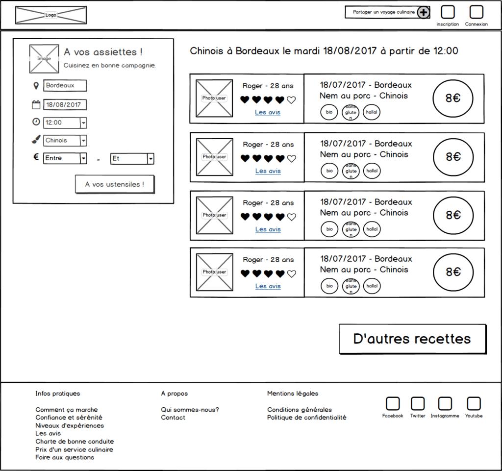 Wireframe de la page rechercher du site internet